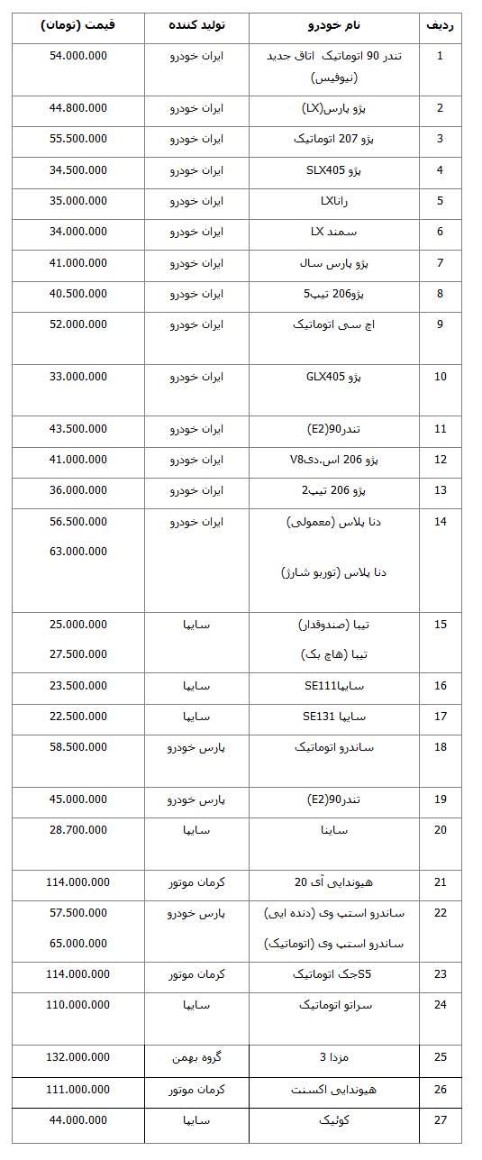 قیمت خودروها پس از تعطیلات نوروز 97