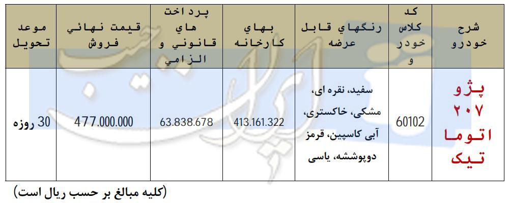 فروش نقدی پژو 207 اتوماتیک از فردا (+جزئیات)