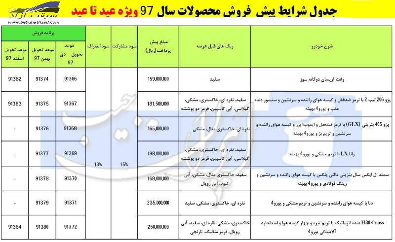 فروش جدید محصولات ایران خودرو