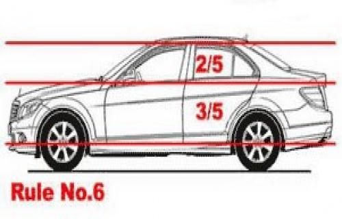 اصول اوليه برای طراحی خودرو