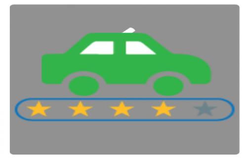 گزارش ارزشیابی کیفی خودروها در اسفند 96