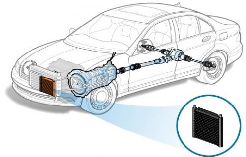 ترموستات در سیستم خنک کننده موتور خودرو چگونه کار می کند؟ (انیمیشن)