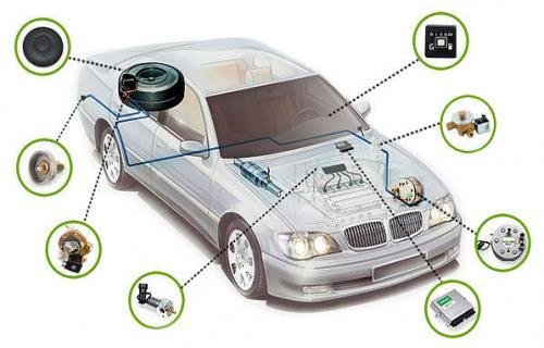 واژگان کاربردی و رایج در صنعت خودرو