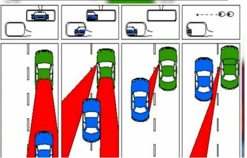 بهترین روش تنظیم آینه بغل خودرو و کاهش نقطه کور