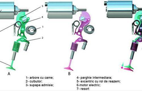 چه چیزی سیستم سوخت رسانی در BMW را متمایز میکند؟