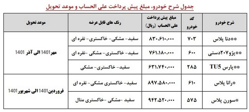 طرح جدید پیش فروش محصولات ایران خودرو آذر 99