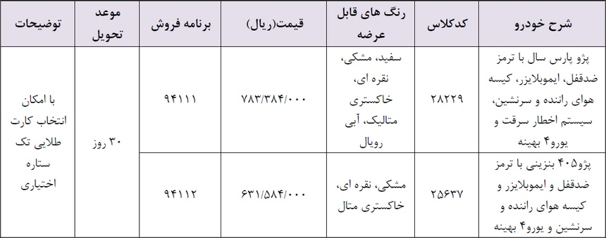 مرحله دوم فروش فوری ایران خودرو در سال 98
