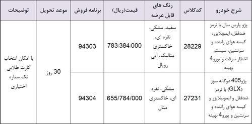 طرح فروش فوری تنظیم بازار شرکت ایران خودرو ویژه اردیبهشت ۹۸
