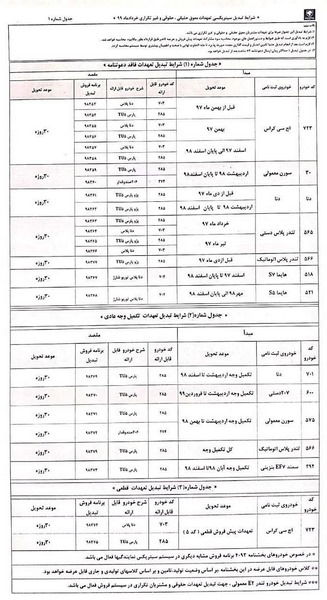 طرح تبدیل حواله محصولات ایران خودرو به سایر محصولات خرداد 99