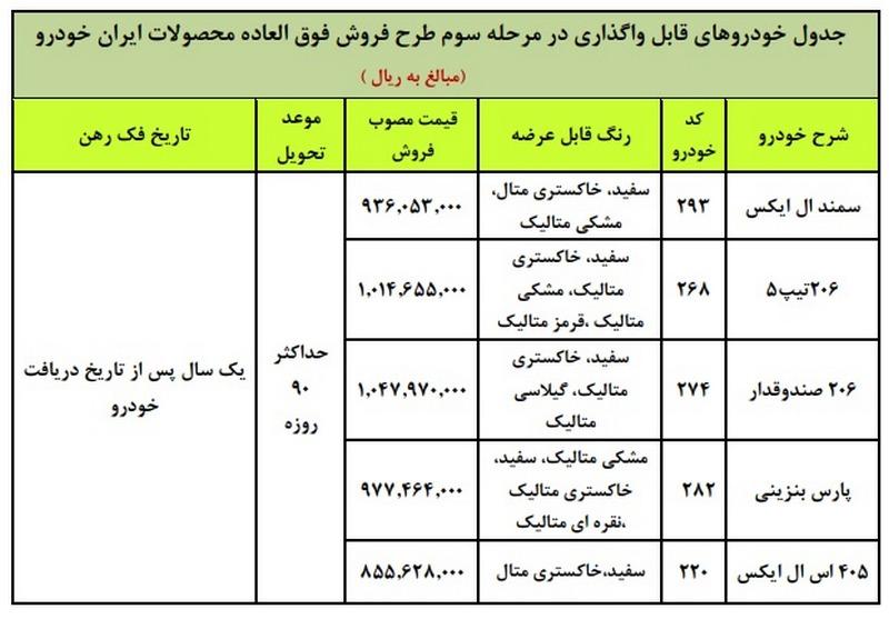 طرح جدید فروش فوری محصولات ایران خودرو 20 شهریور 99
