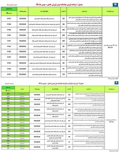 طرح جدید پیش فروش محصولات ایران خودرو 30 بهمن 98
