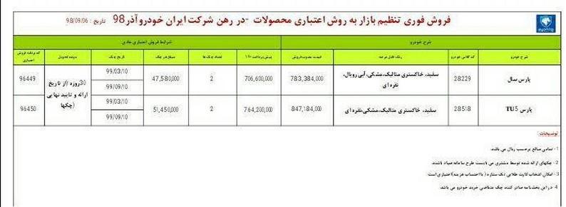 فروش اعتباری پژو پارس از سوی ایران خودرو