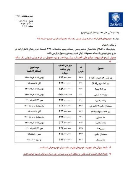 شرایط و محصولات پیش فروش یکساله ایران خودرو اعلام شد