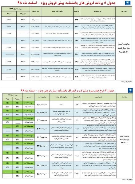 طرح جدید پیش فروش محصولات ایران خودرو 21 اسفند 98