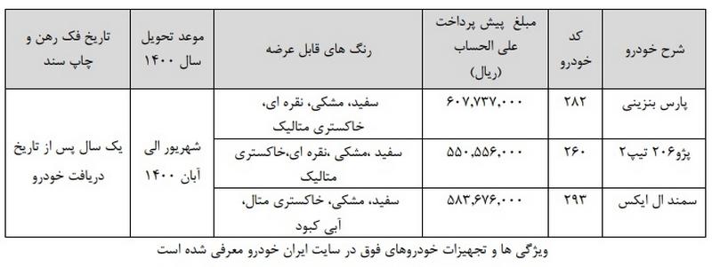 طرح جدید پیش فروش محصولات ایران خودرو 24 آذر 99
