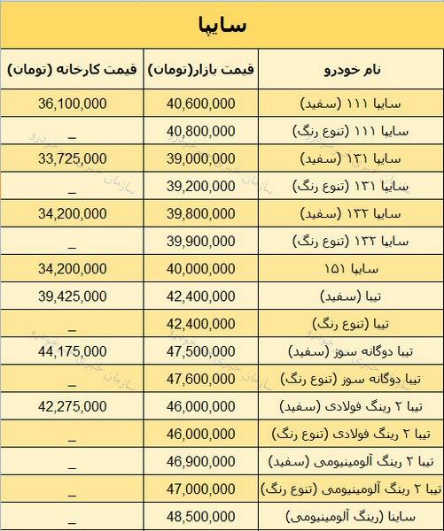 قیمت روز محصولات سایپا در بازار 13 بهمن 97