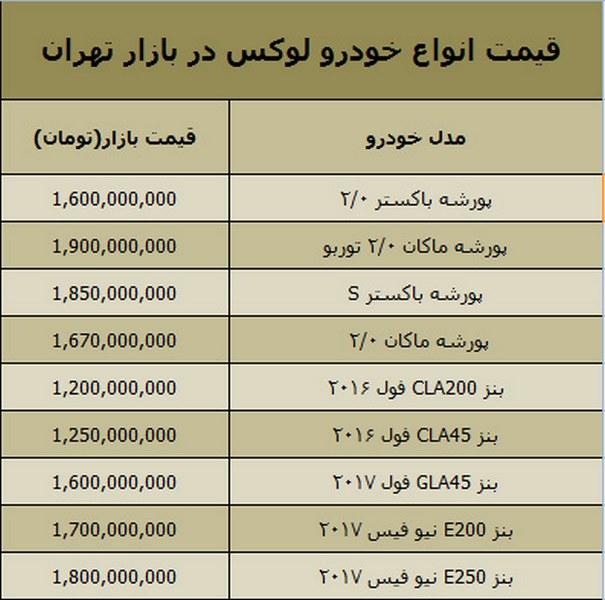 قیمت روز خودرو لوکس در بازار 13 بهمن 97