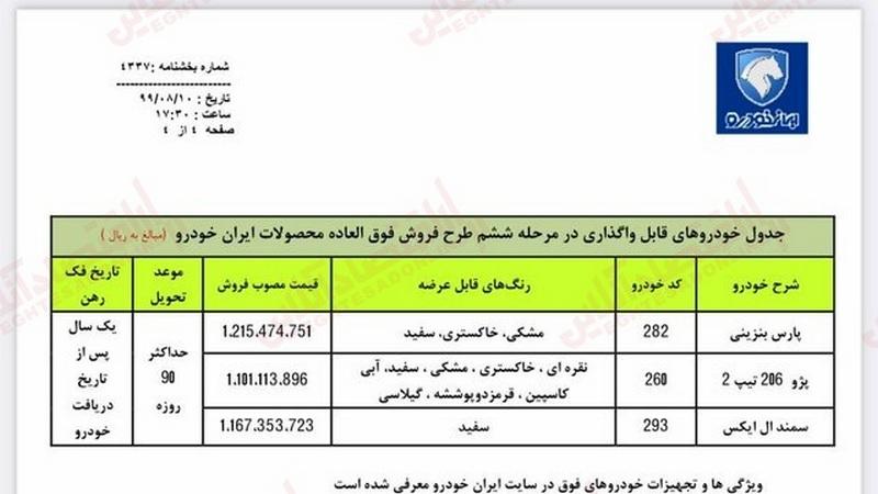 طرح جدید فروش فوری محصولات ایران خودرو 10 آبان 99
