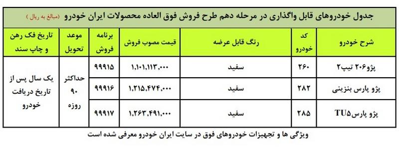 طرح جدید فروش فوری محصولات ایران خودرو  30 آذر 99