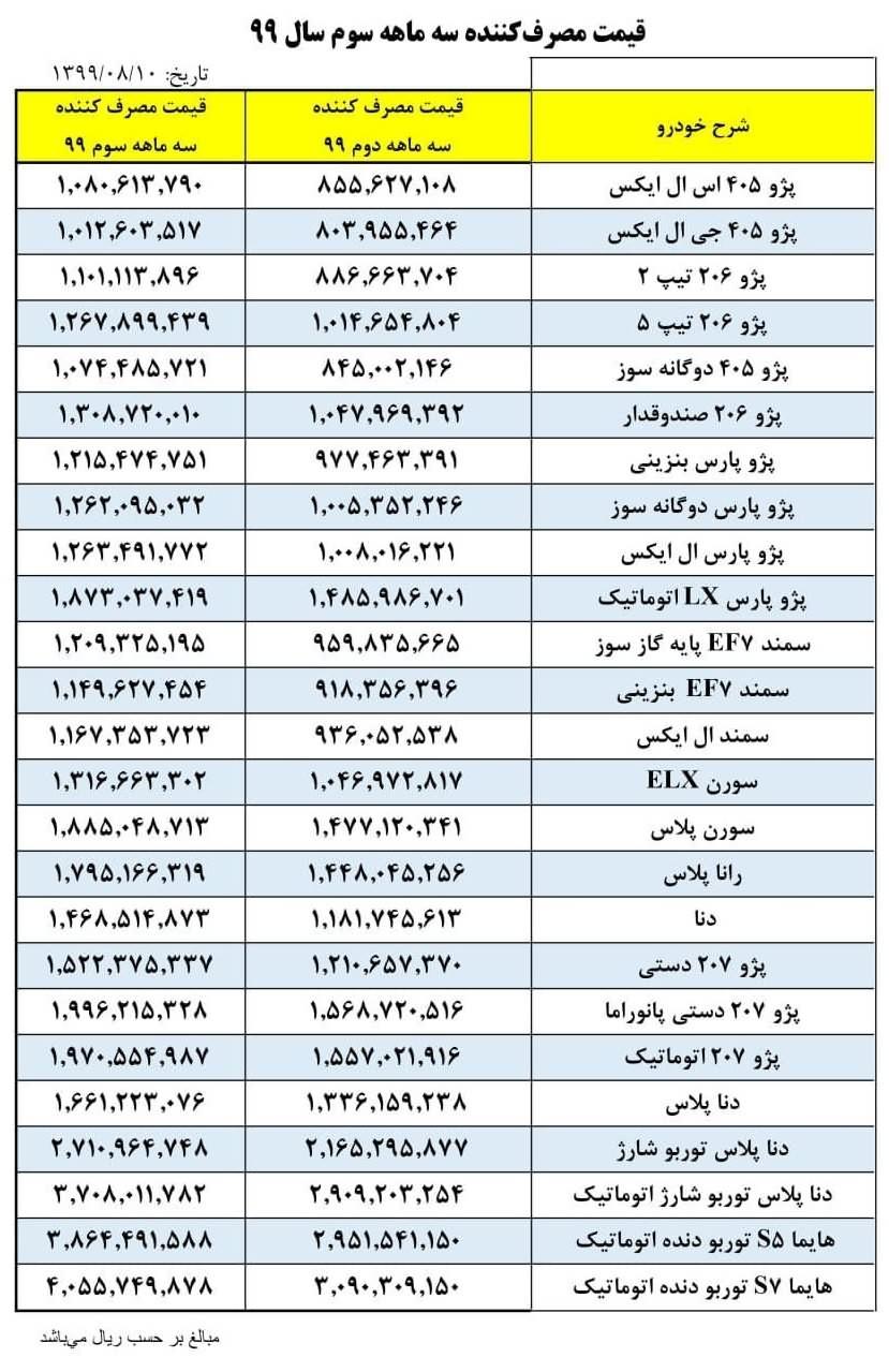 قیمت جدید کلیه محصولات ایران خودرو اعلام شد پاییز 99