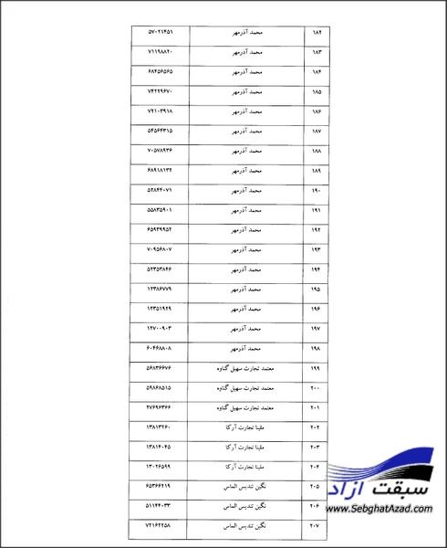فهرست شرکت های خودروهای وارداتی