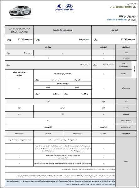 شرایط جدید فروش هیوندای النترا کرمان موتور ویژه دی ماه