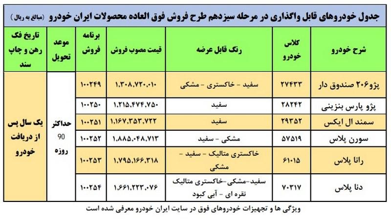 طرح جدید فروش فوری محصولات ایران خودرو 29 بهمن 99