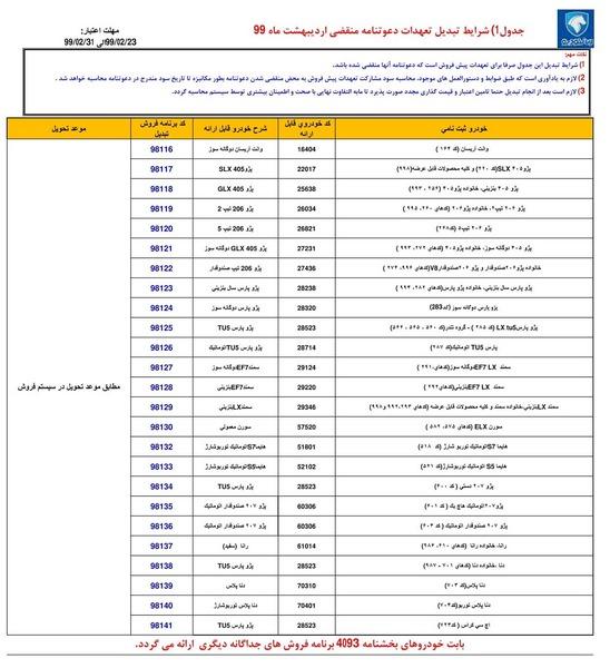 شرایط تبدیل حوالههای ایران خودرو به سایر محصولات اردیبهشت 99
