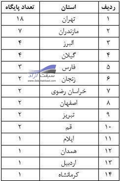ارائه خدمات امدادی طرح امداد عاشورا کرمان موتور