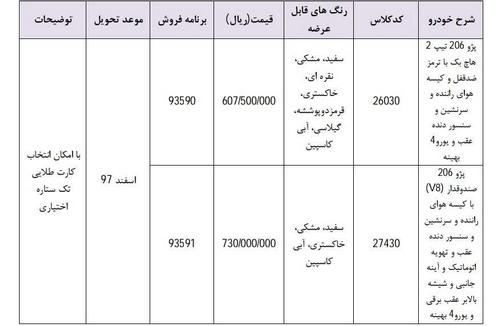 طرح شماره 3 فروش فوری محصولات ایران خودرو با قیمت جدید