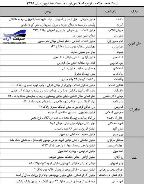 فهرست شعب منتخب توزیع اسکناس نو