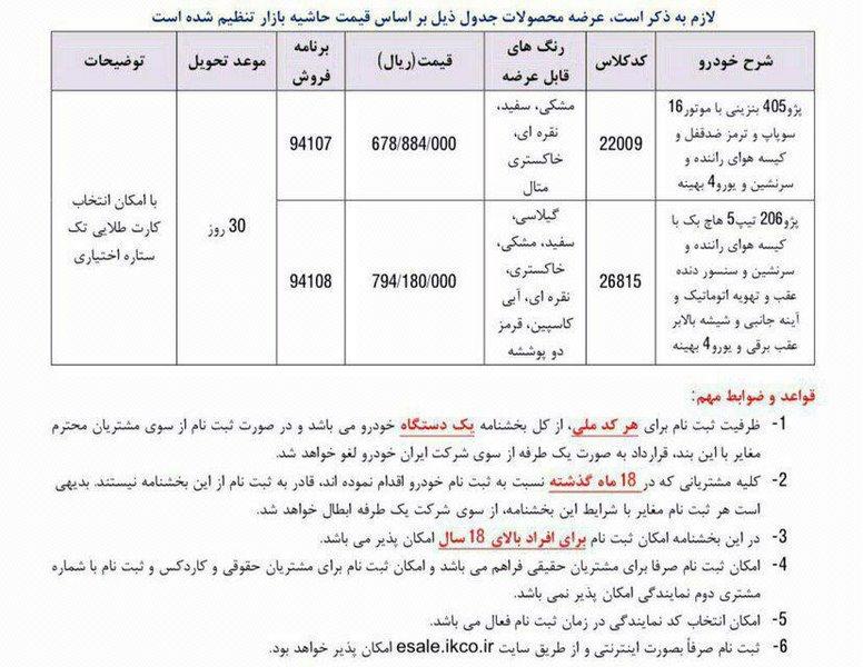 شرایط جدید فروش فوری ایرانخودرو اعلام شد