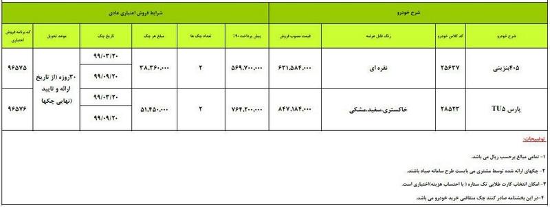 شرایط جدید فروش اعتباری ایران خودرو ویژه 19 آذر