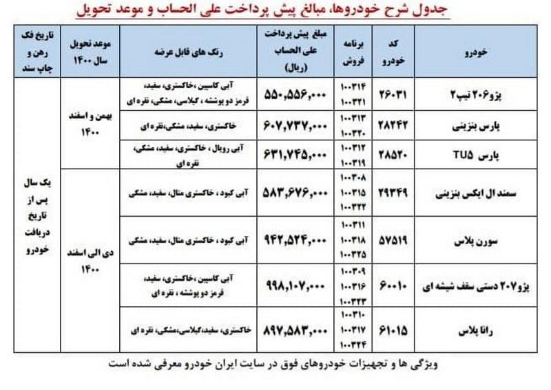 طرح جدید پیش فروش محصولات ایران خودرو اسفند 99