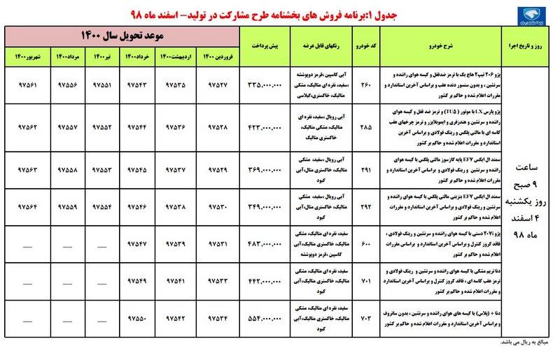 طرح جدید پیش فروش محصولات ایران خودرو 4 اسفند 98
