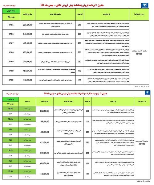 طرح جدید پیش فروش محصولات ایران خودرو 26 بهمن 98
