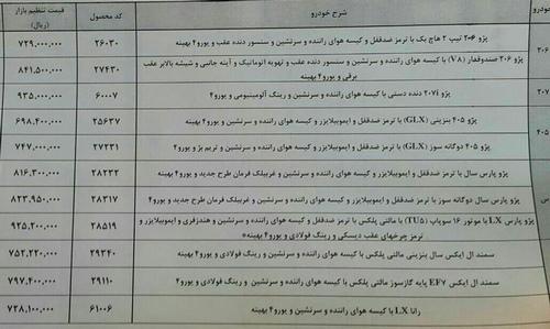 شرایط فروش نقدی محصولات ایران خودرو