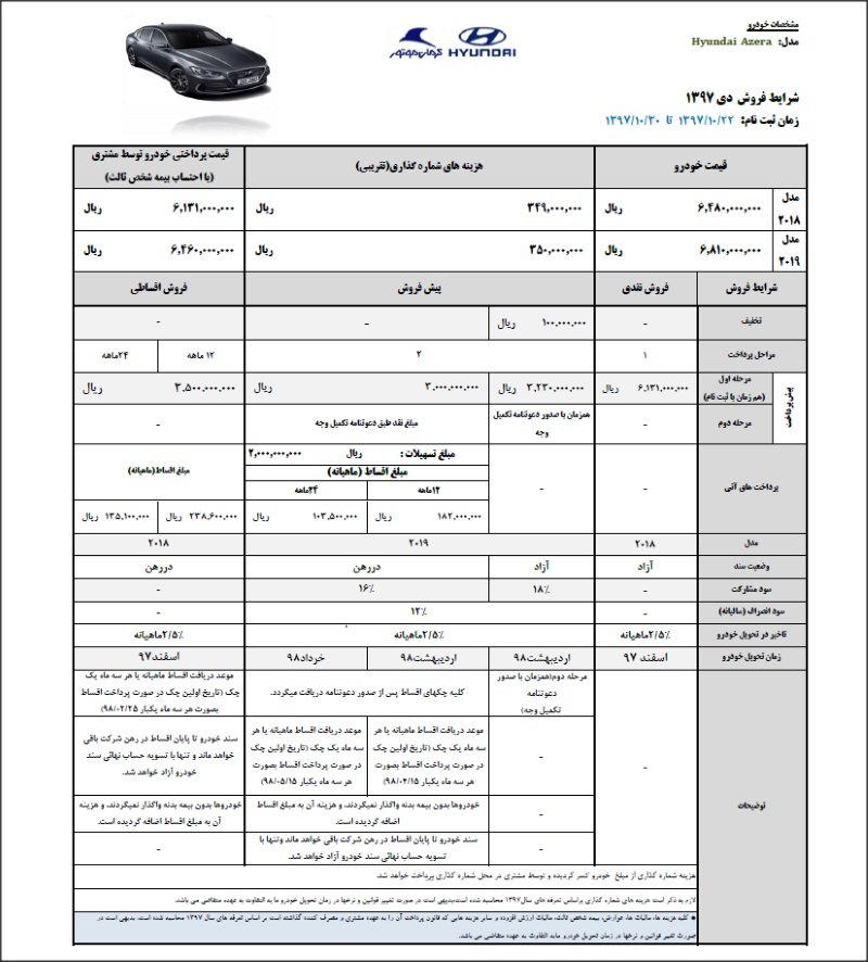 شرایط جدید فروش هیوندای آزرا کرمان موتور ویژه دی ماه