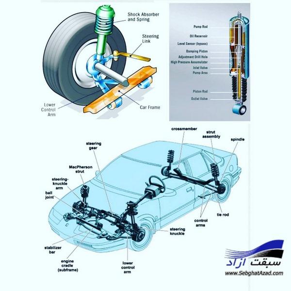 مکانیزم عملکرد سیستم تعلیق در خودرو