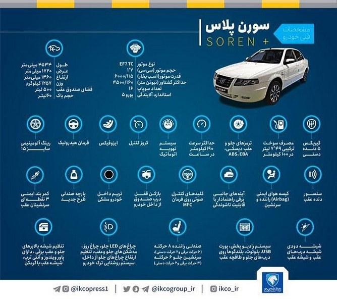 مشخصات فنی سورن پلاس محصول جدید ایران خودرو