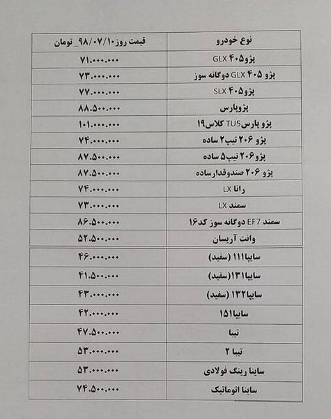 افزایش قیمت محصولات ایران خودرو و سایپا در بازار