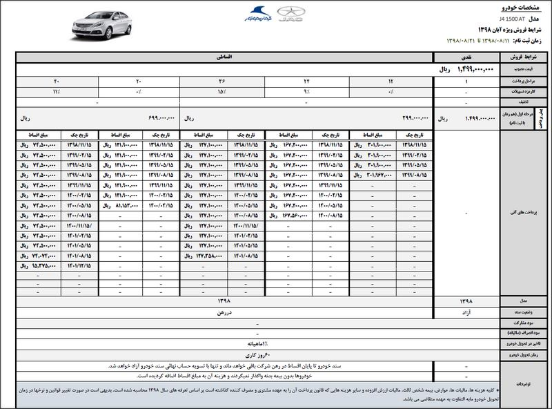 شرایط فروش اقساطی جدید جک جی 4 کرمان موتور ویژه آبان 98 اعلام شد
