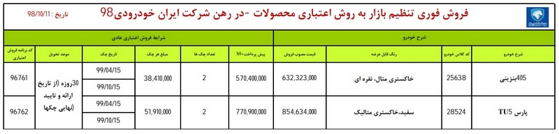 طرح جدید فروش اقساطی ایران خودرو 11 دی 98