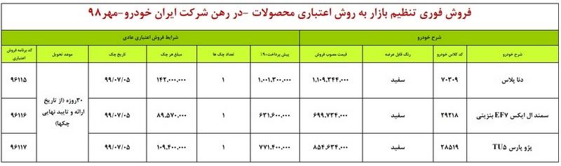 جدیدترین طرح فروش اقساطی محصولات ایران خودرو ویژه 3 مهرماه 98