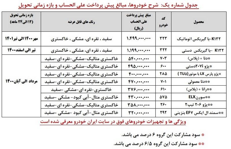 طرح فروش خودرو جدید K132 شرکت ایران خودرو منتشر شد تیر 99