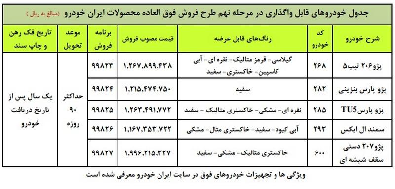 طرح جدید فروش فوری محصولات ایران خودرو 9 آذر 99