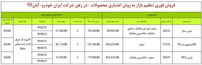 طرح جدید فروش اقساطی محصولات ایران خودرو 8 آبان 98