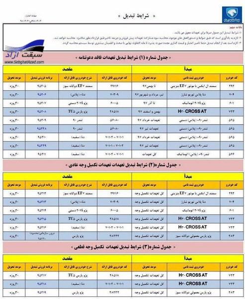 طرح جدید تبدیل تعهدات معوق ایران خودرو