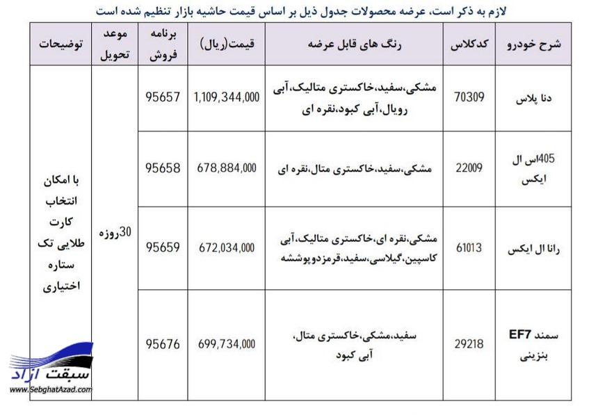 شرایط جدید فروش فوری چهار محصول ایران خودرو با قیمت جدید