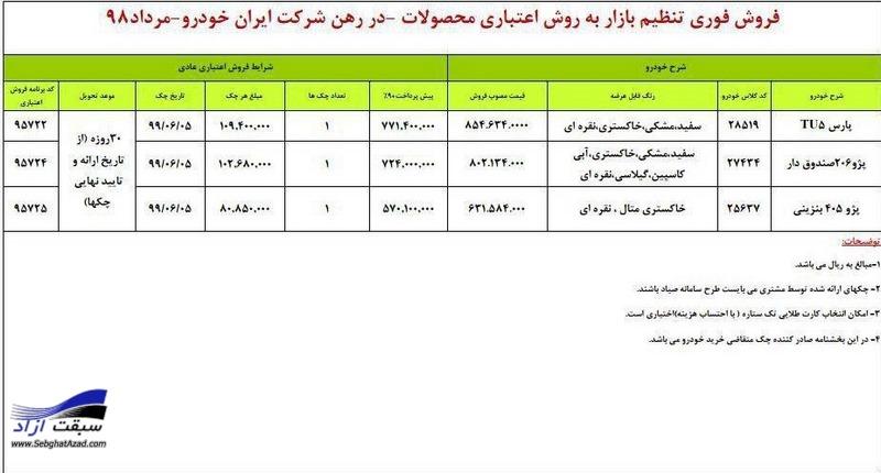 شرایط جدید فروش اعتباری ایران خودرو اعلام شد